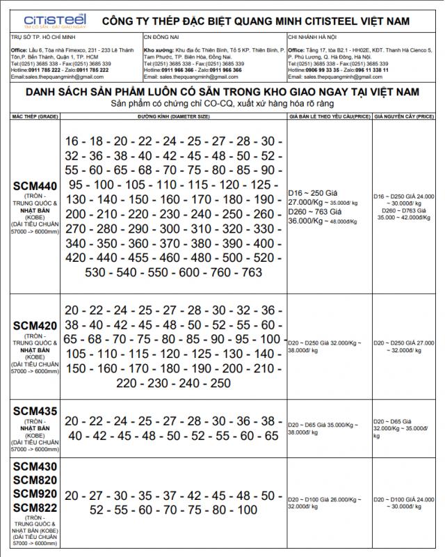 bảng giá thép tròn đặc scm440 mới nhất 2020